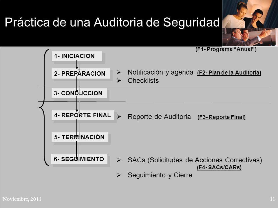 Práctica de una Auditoria de Seguridad