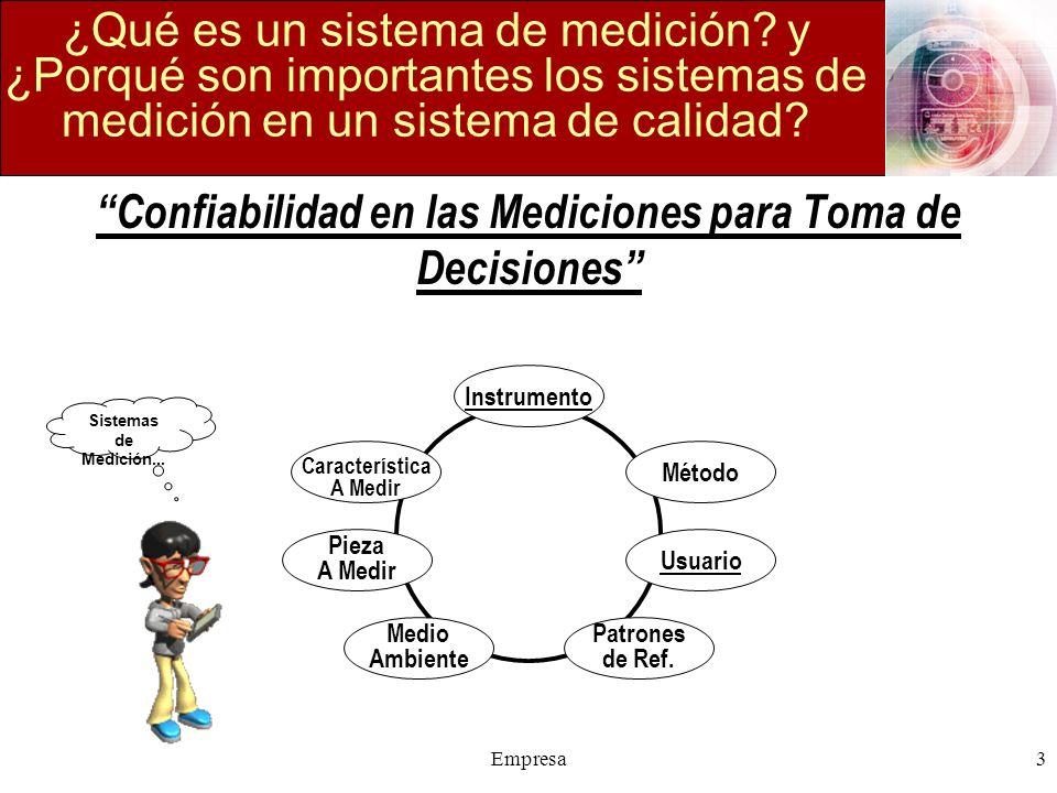 Confiabilidad en las Mediciones para Toma de Decisiones