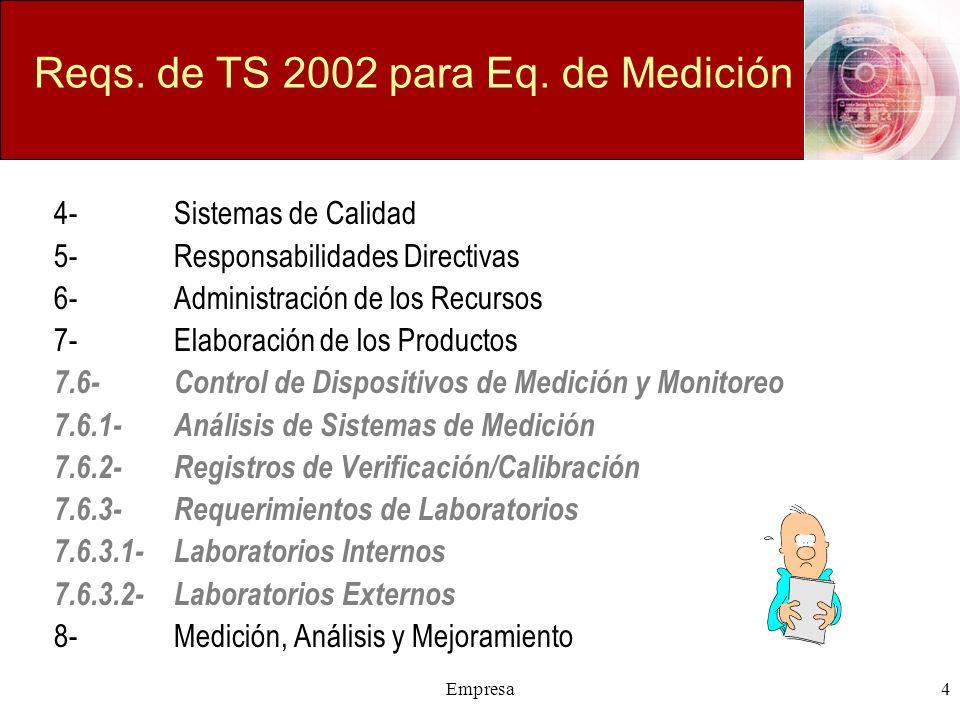 Reqs. de TS 2002 para Eq. de Medición