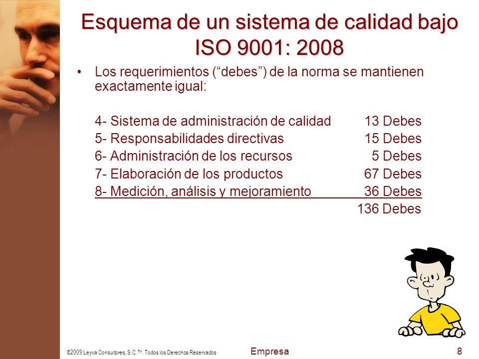 Esquema de un sistema de calidad bajo ISO 9001: 2008