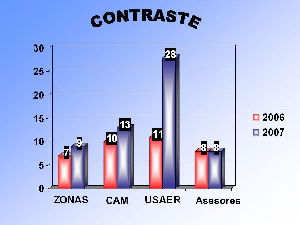 CONTRASTE CAM Asesores