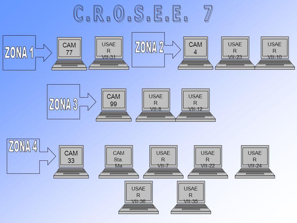 ZONA 2 ZONA 1 ZONA 3 ZONA 4 C.R.O.S.E.E. 7 CAM CAM 77 4 CAM 99 CAM 33