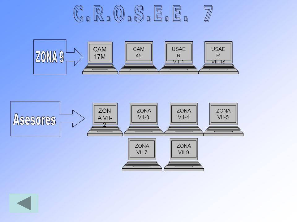 ZONA 9 Asesores C.R.O.S.E.E. 7 CAM 17M ZONA VII-2 CAM 45 USAER VII-1