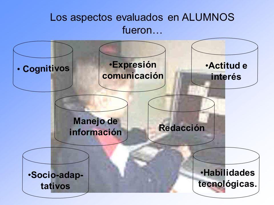 Expresión comunicación Habilidades tecnológicas.