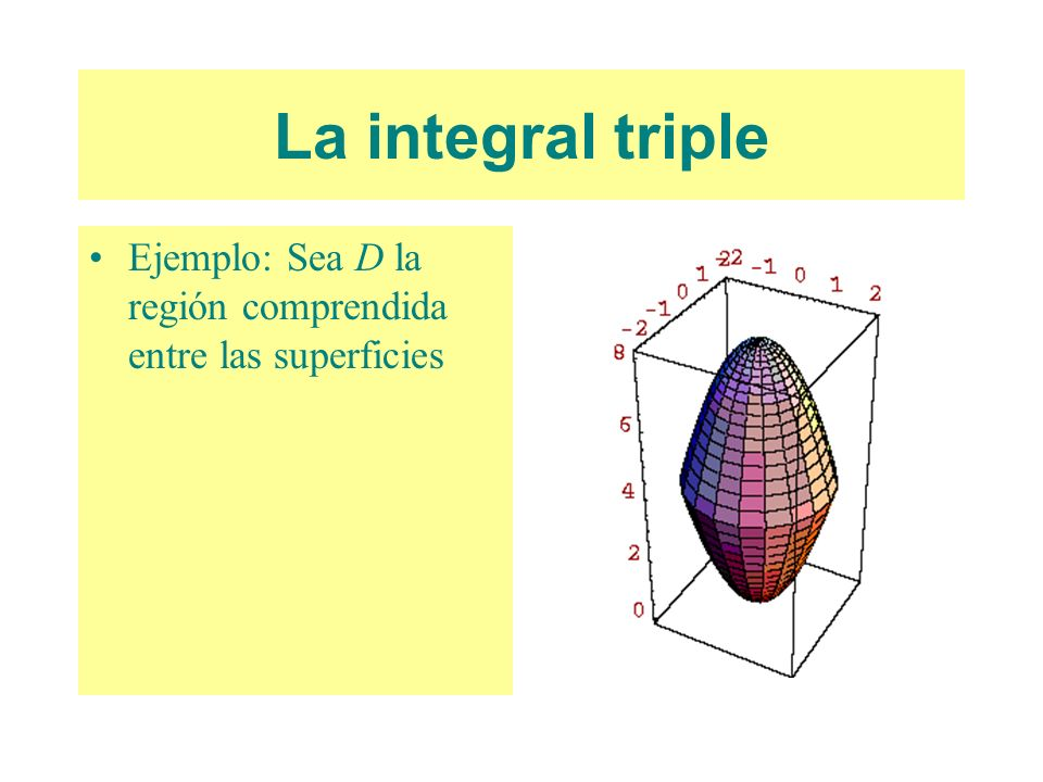 La integral triple Ejemplo: Sea D la región comprendida entre las superficies