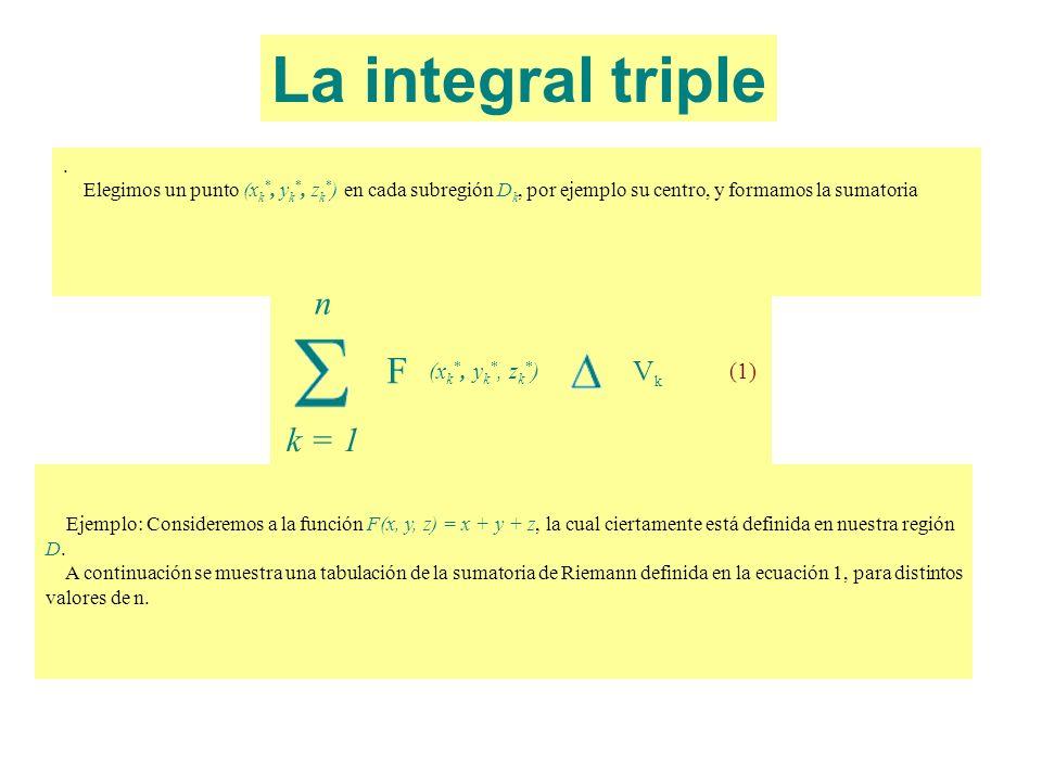 La integral triple F n k = 1 Vk (xk*, yk*, zk*)