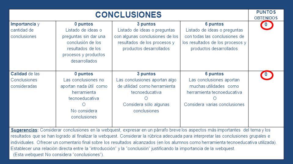 CONCLUSIONES PUNTOS OBTENIDOS Importancia y cantidad de conclusiones