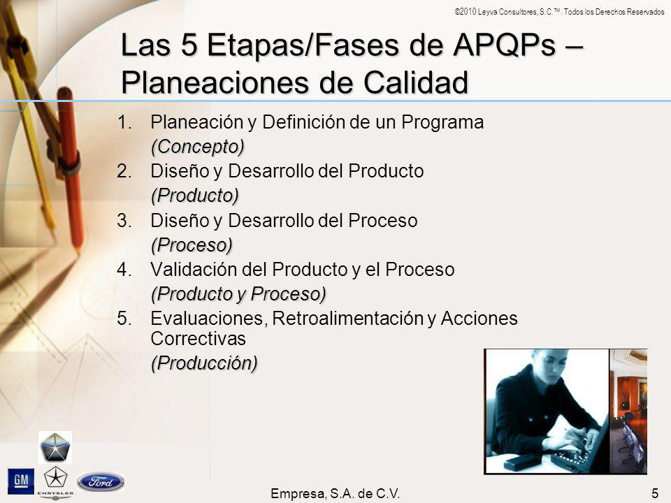 Las 5 Etapas/Fases de APQPs – Planeaciones de Calidad
