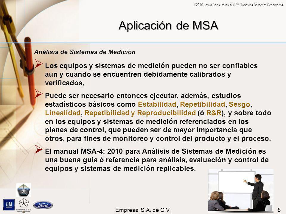 Aplicación de MSA Análisis de Sistemas de Medición.