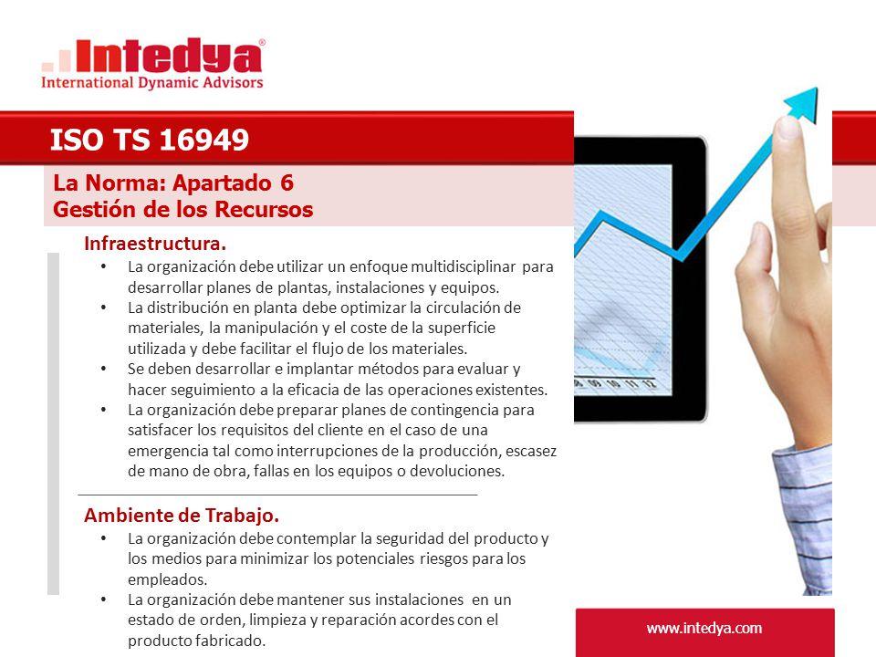 ISO TS 16949 La Norma: Apartado 6 Gestión de los Recursos
