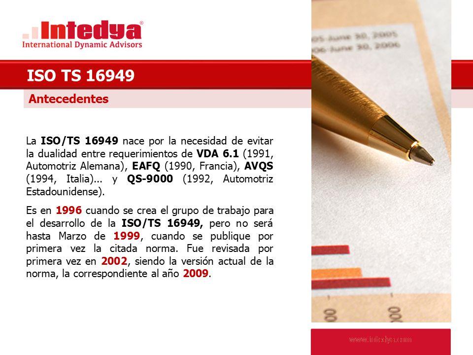 ISO TS 16949 Antecedentes.