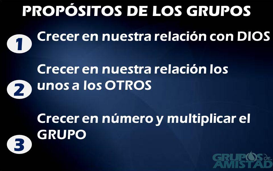 PROPÓSITOS DE LOS GRUPOS