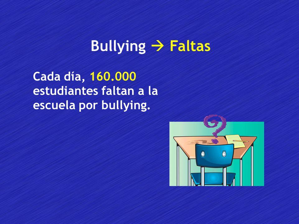 Bullying  Faltas Cada día, 160.000 estudiantes faltan a la escuela por bullying.