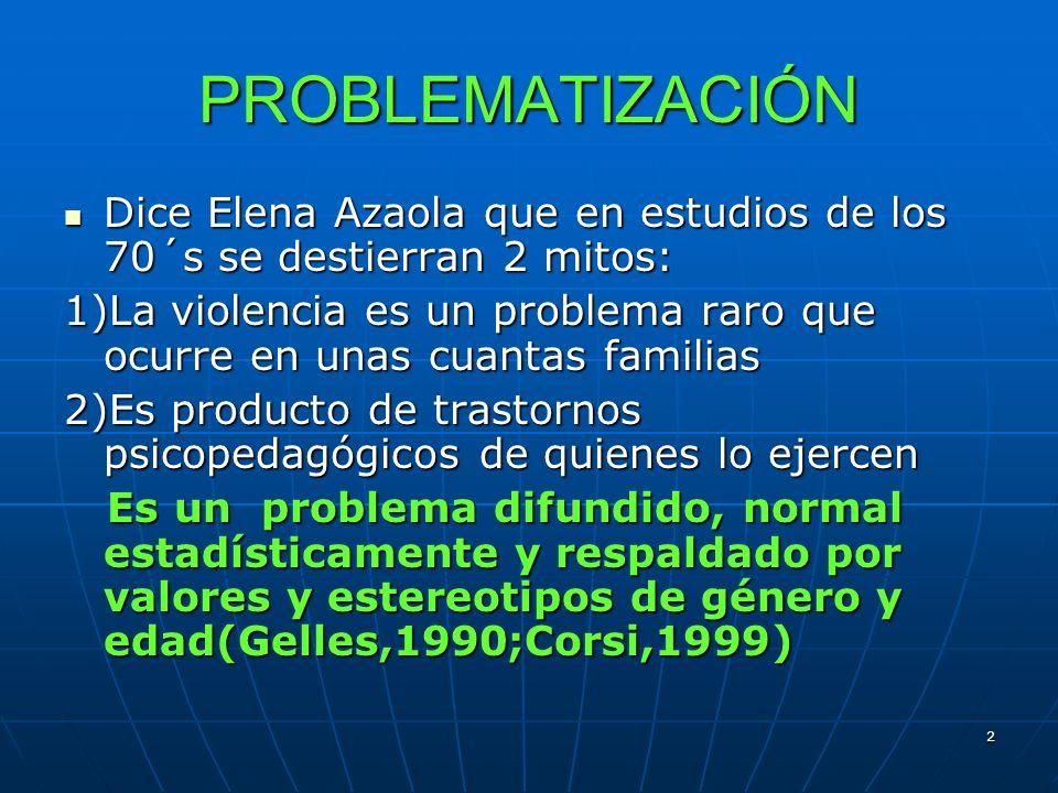 PROBLEMATIZACIÓN Dice Elena Azaola que en estudios de los 70´s se destierran 2 mitos: