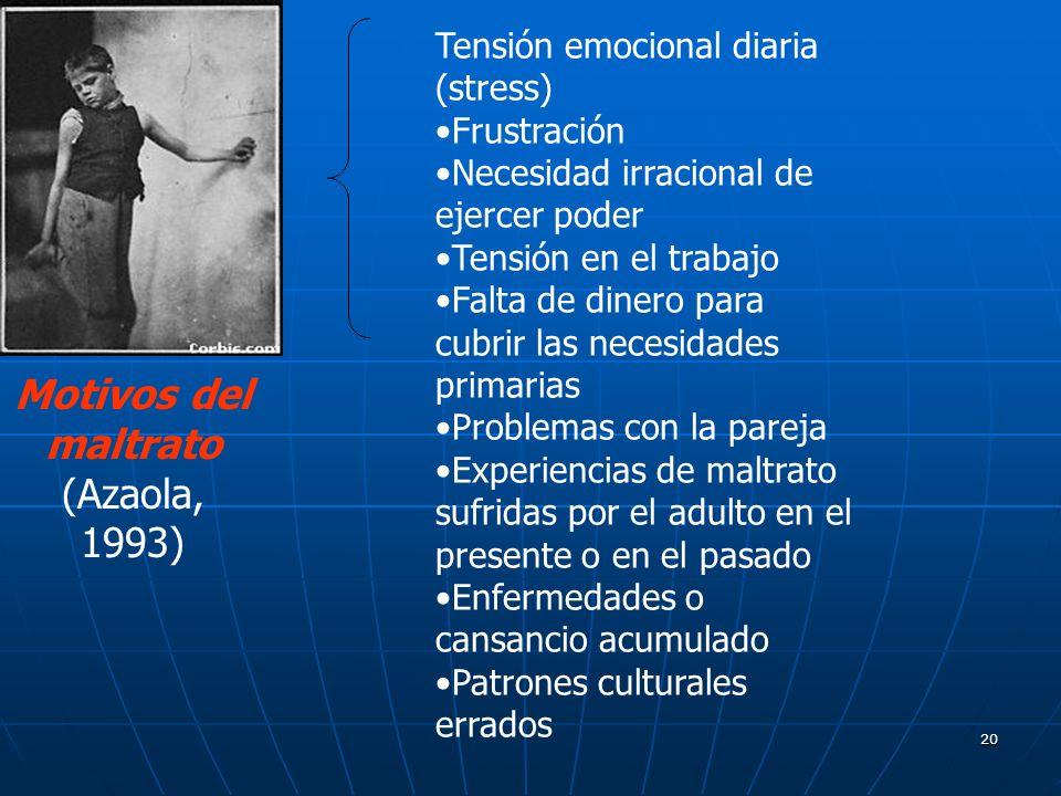 Motivos del maltrato (Azaola, 1993)