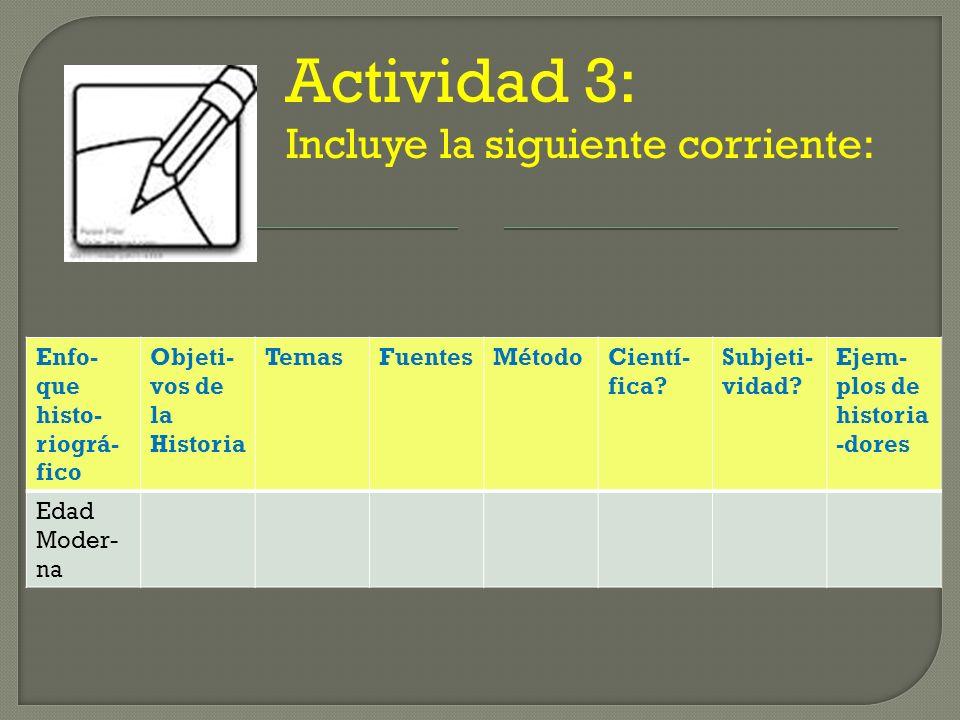 Actividad 3: Incluye la siguiente corriente: