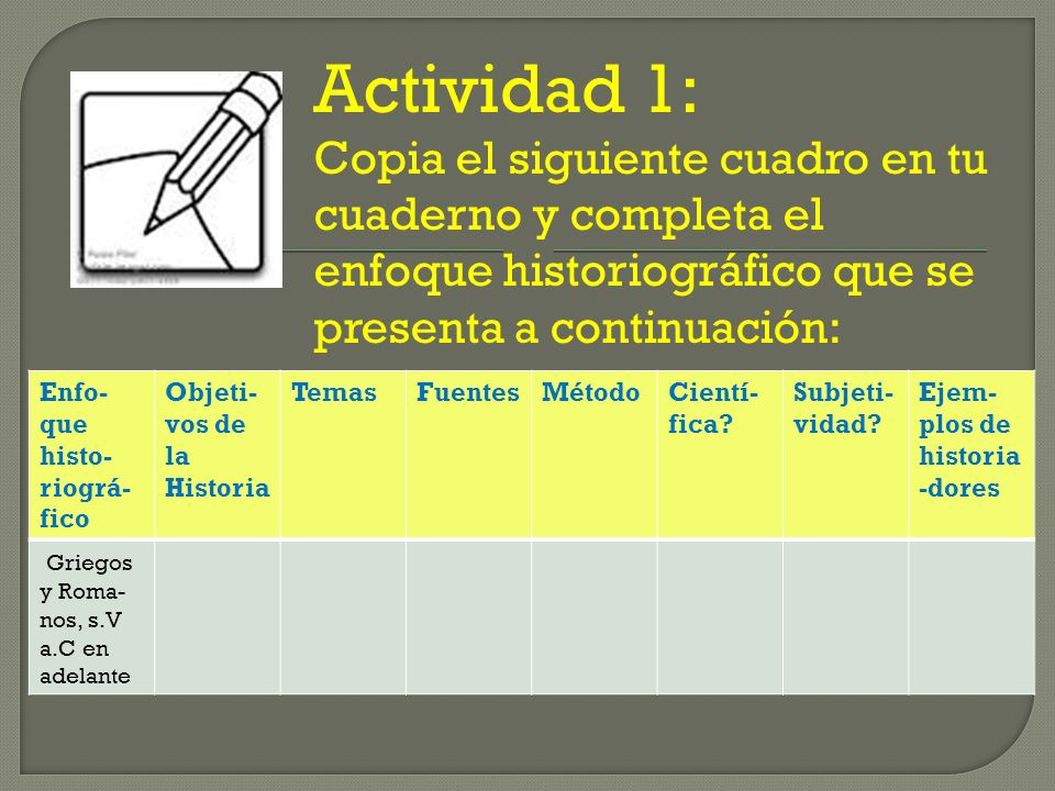 Actividad 1: Copia el siguiente cuadro en tu cuaderno y completa el enfoque historiográfico que se presenta a continuación: