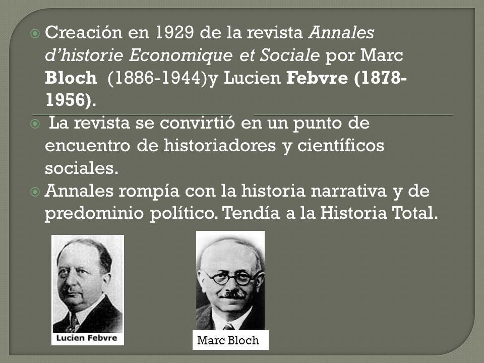 Creación en 1929 de la revista Annales d'historie Economique et Sociale por Marc Bloch (1886-1944)y Lucien Febvre (1878-1956).