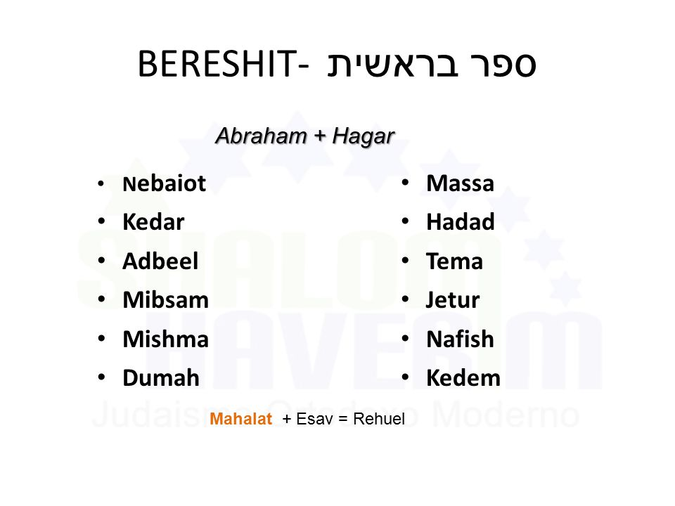 BERESHIT- ספר בראשית Kedar Adbeel Mibsam Mishma Dumah Massa Hadad Tema