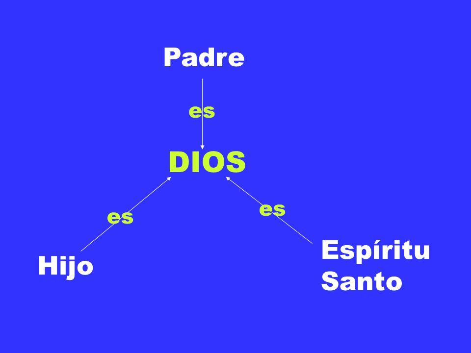 Padre es DIOS es es Espíritu Santo Hijo