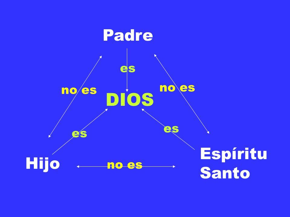 DIOS Padre Espíritu Santo Hijo es no es no es no es
