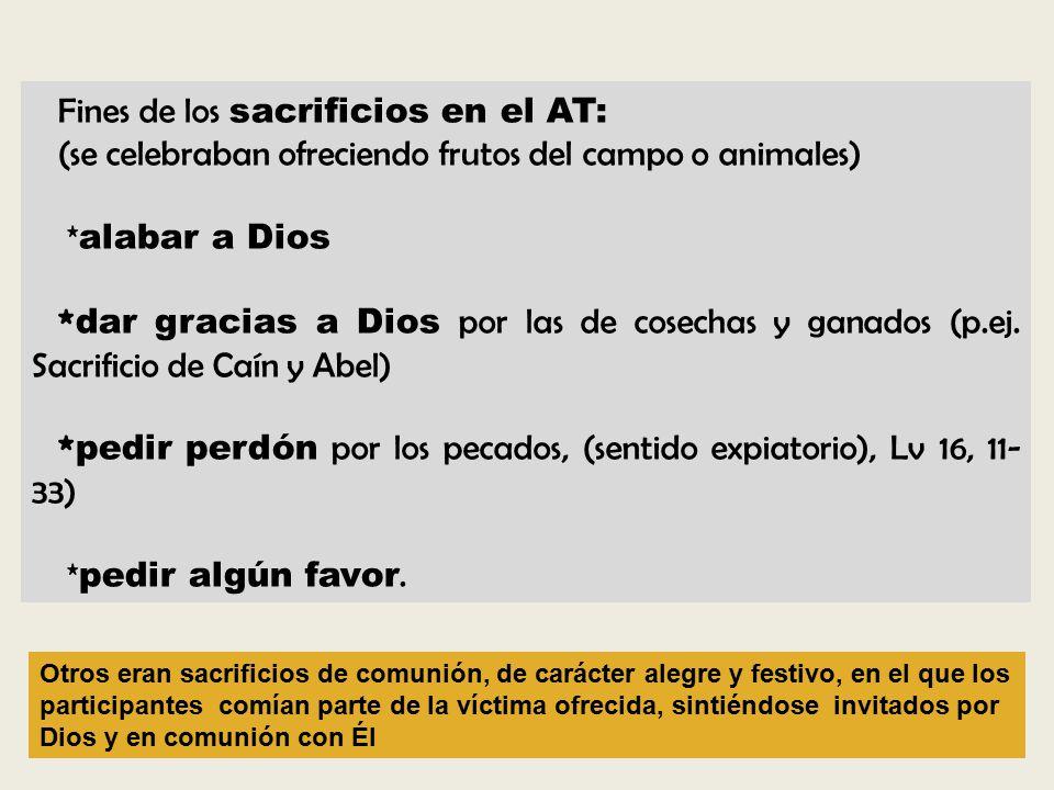 Fines de los sacrificios en el AT: