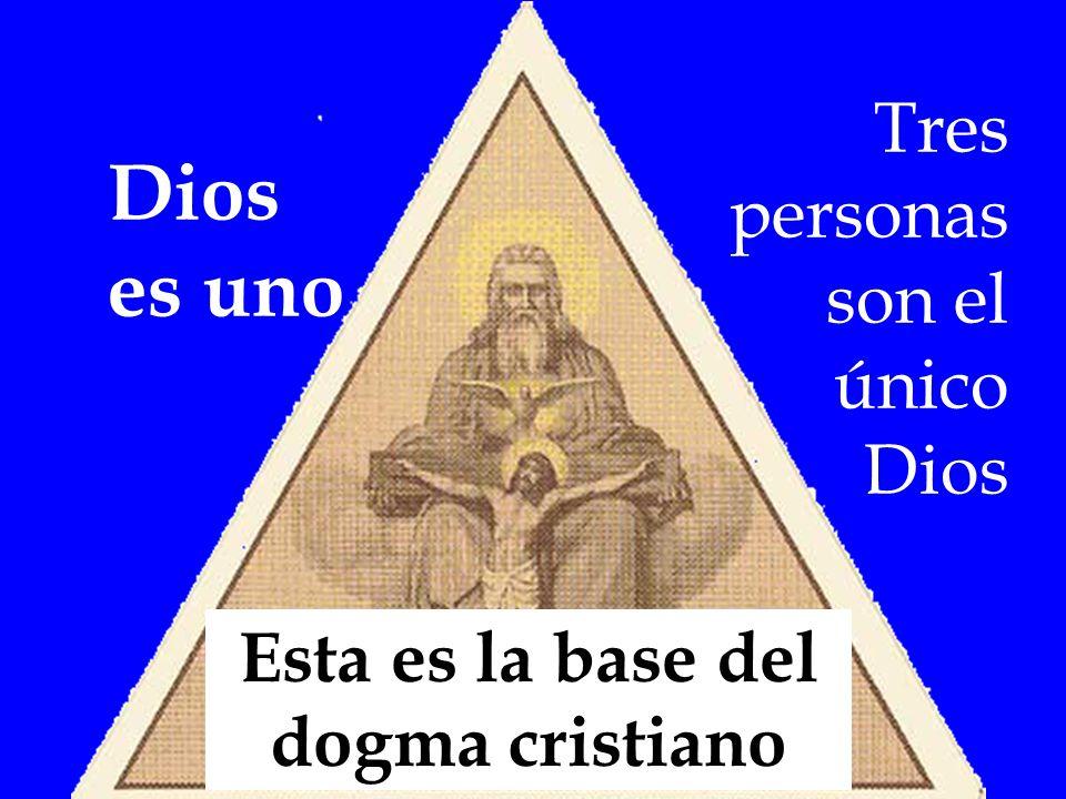 Esta es la base del dogma cristiano