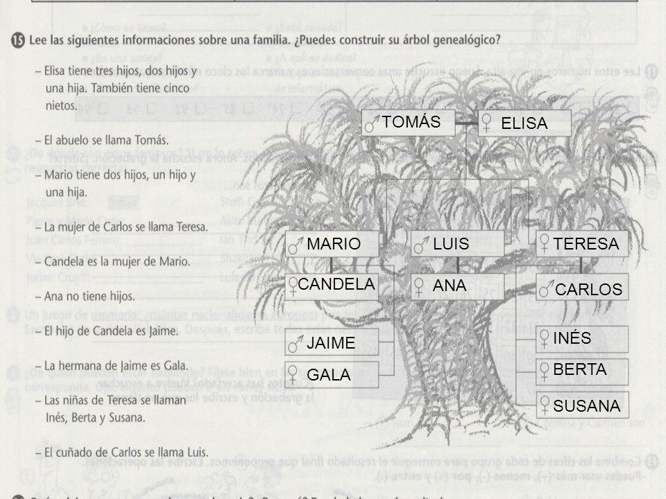 TOMÁS ELISA MARIO LUIS TERESA CANDELA ANA CARLOS INÉS JAIME BERTA GALA SUSANA