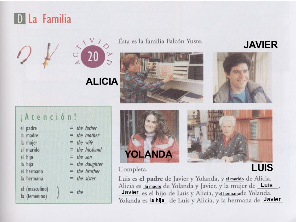 JAVIER ALICIA YOLANDA LUIS Luis Javier Javier la hija el marido