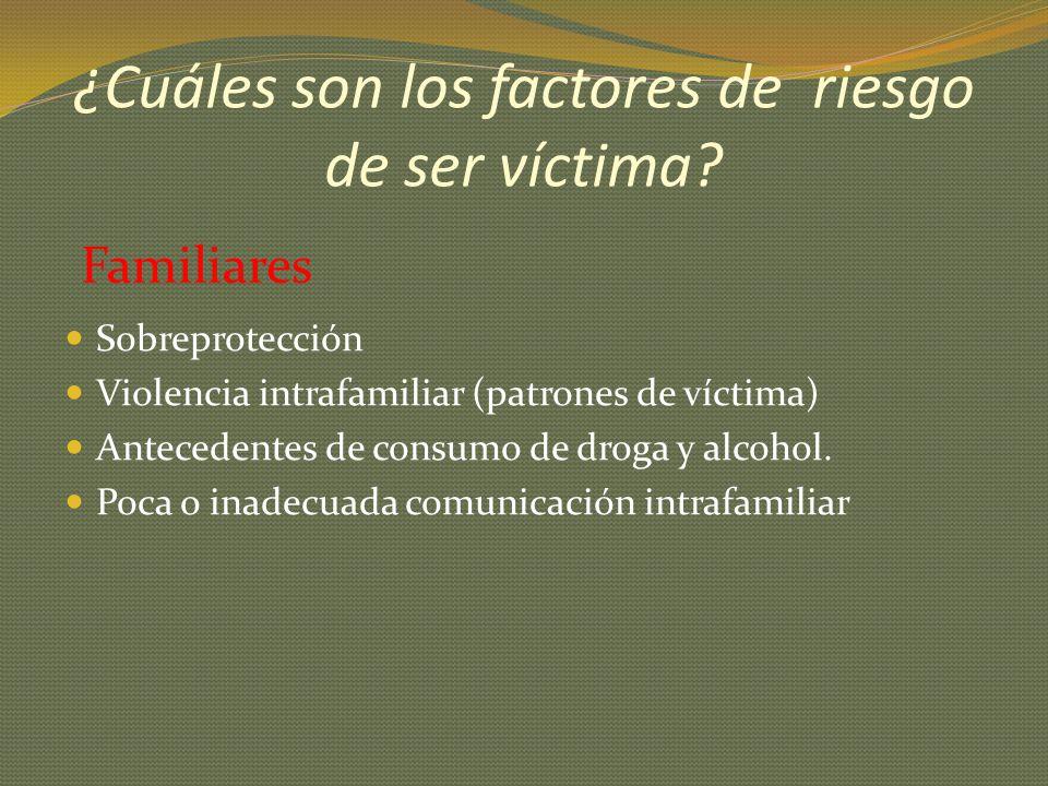 ¿Cuáles son los factores de riesgo de ser víctima