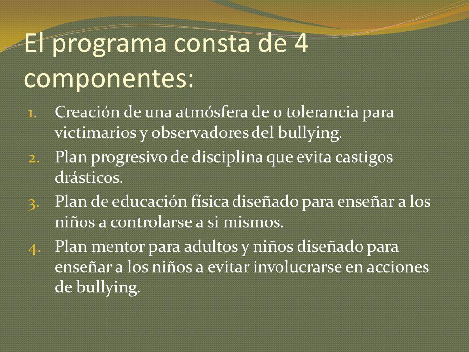 El programa consta de 4 componentes: