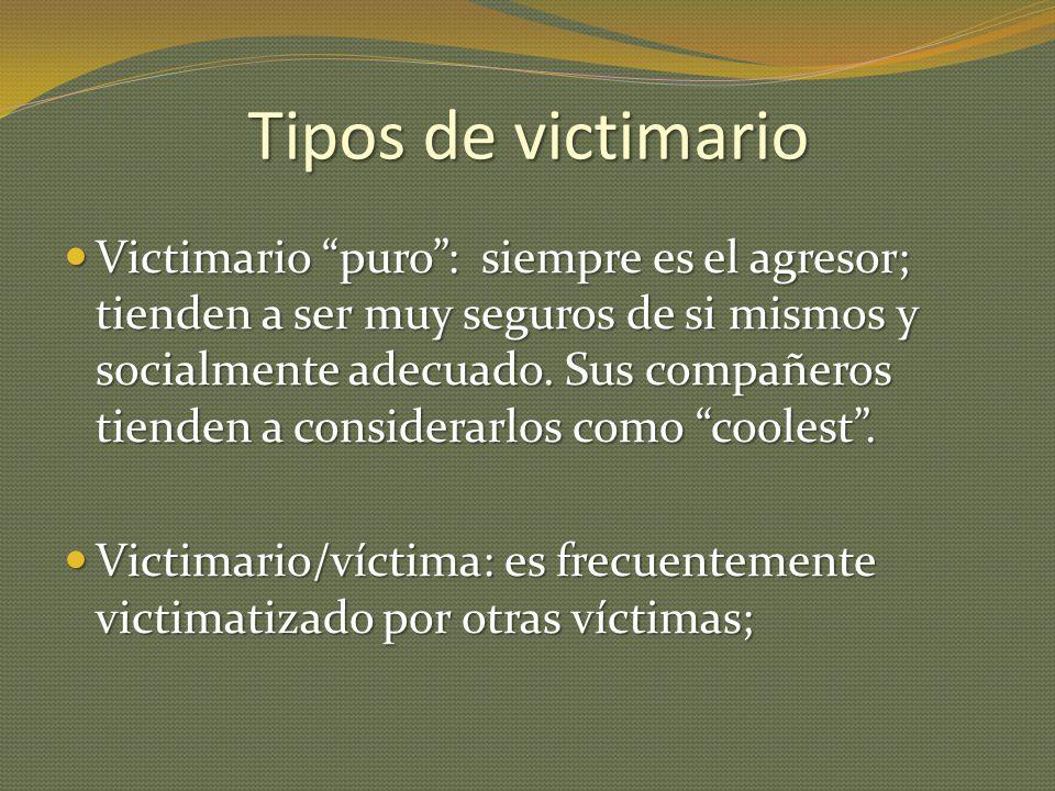 Tipos de victimario