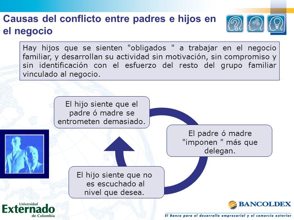 Causas del conflicto entre padres e hijos en el negocio