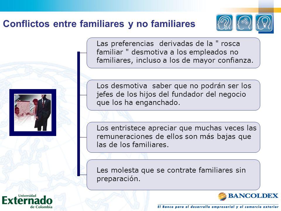 Conflictos entre familiares y no familiares