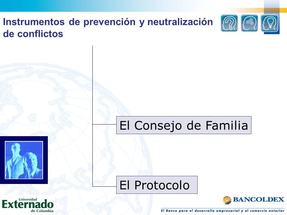 El Consejo de Familia El Protocolo