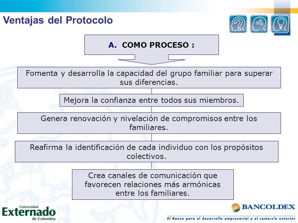 Ventajas del Protocolo