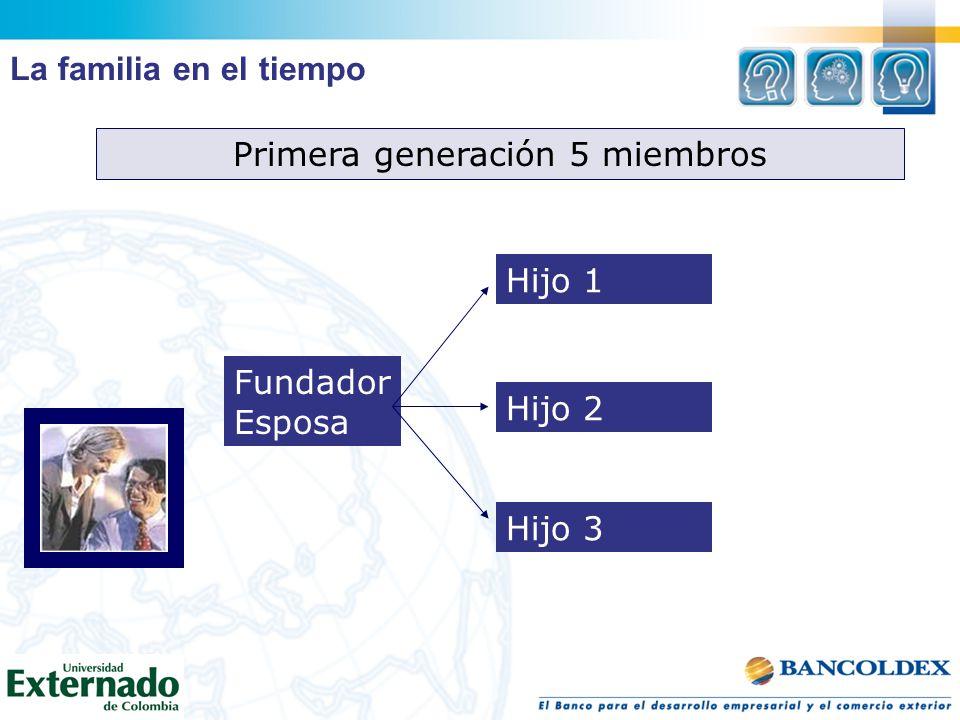 Primera generación 5 miembros