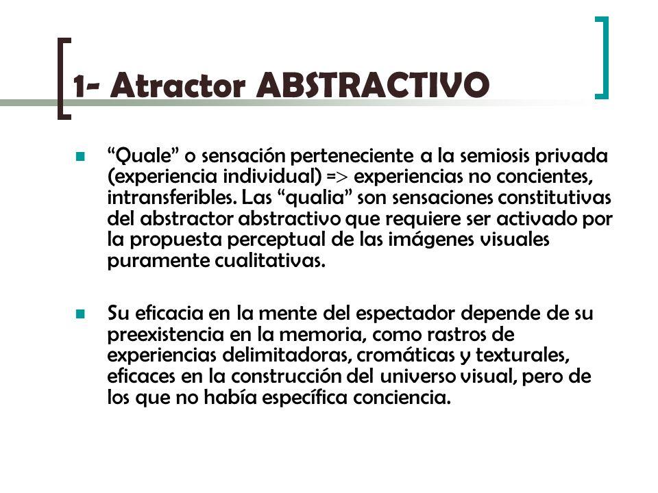 1- Atractor ABSTRACTIVO