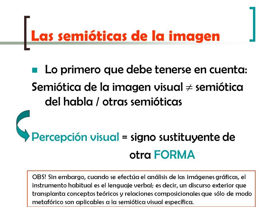 Las semióticas de la imagen