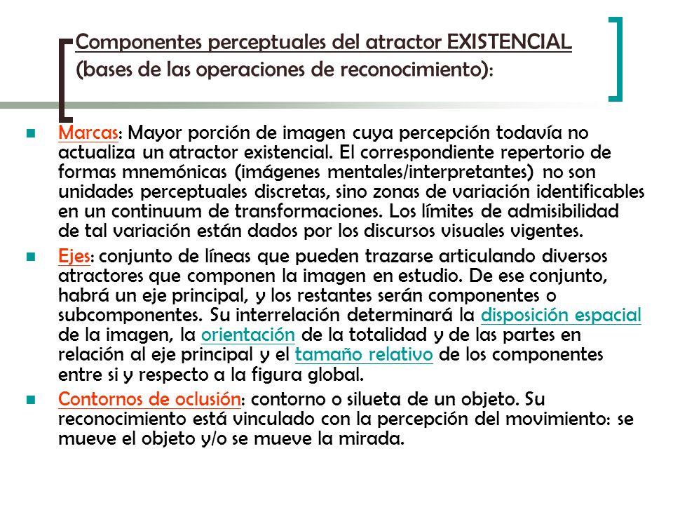 Componentes perceptuales del atractor EXISTENCIAL (bases de las operaciones de reconocimiento):