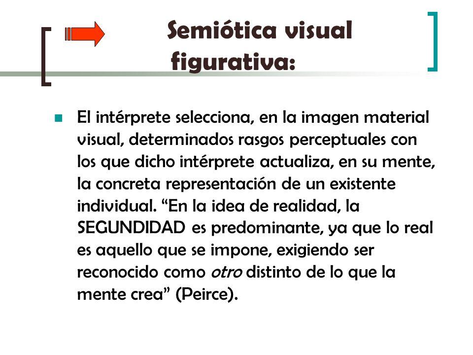 Semiótica visual figurativa: