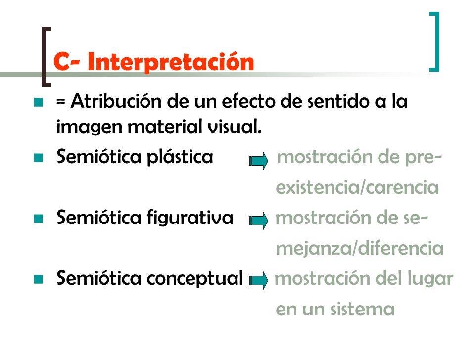 C- Interpretación = Atribución de un efecto de sentido a la imagen material visual. Semiótica plástica mostración de pre-