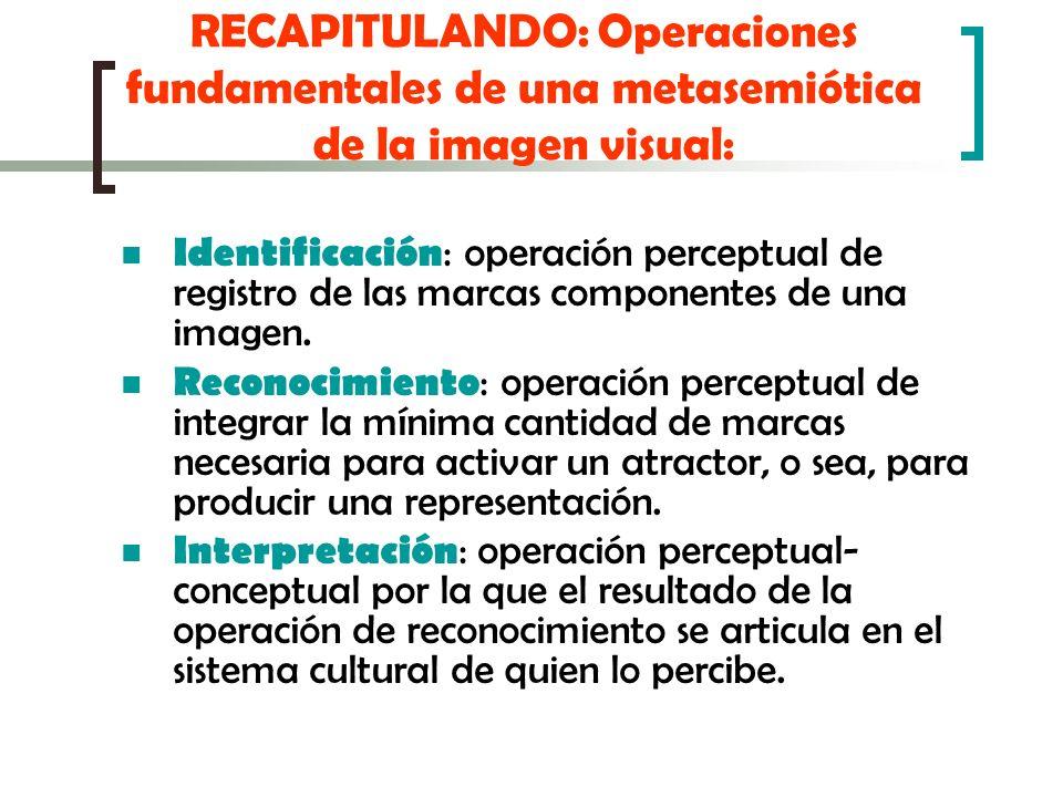 RECAPITULANDO: Operaciones fundamentales de una metasemiótica de la imagen visual: