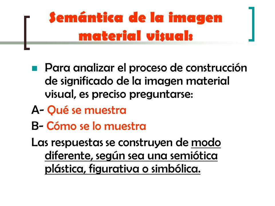 Semántica de la imagen material visual: