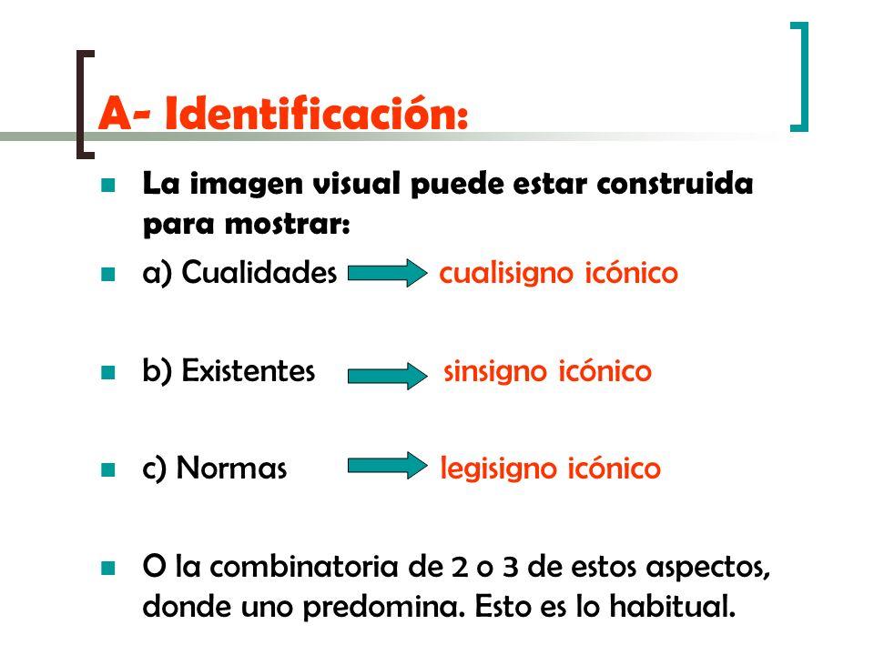 A- Identificación:La imagen visual puede estar construida para mostrar: a) Cualidades cualisigno icónico.