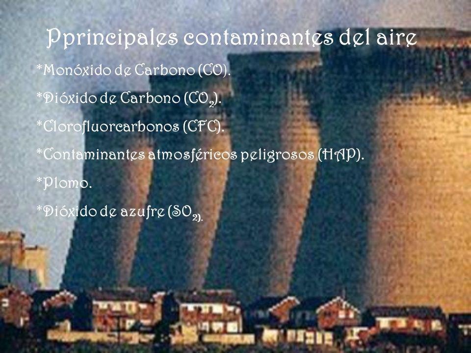 Pprincipales contaminantes del aire