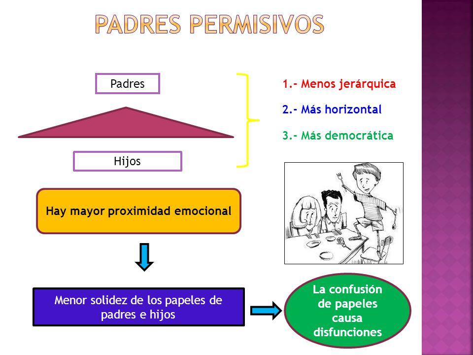 Padres permisivos Padres 1.- Menos jerárquica 2.- Más horizontal