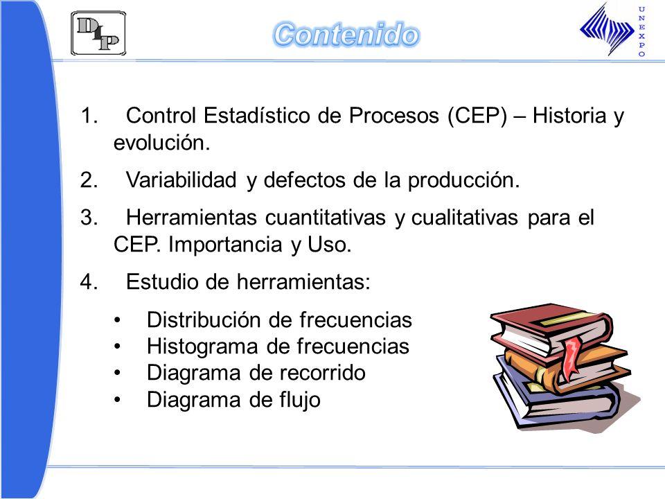 Contenido Control Estadístico de Procesos (CEP) – Historia y evolución. Variabilidad y defectos de la producción.