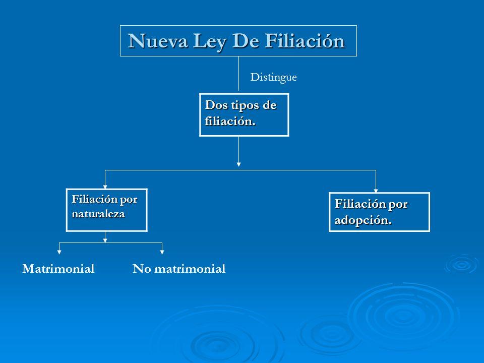 Nueva Ley De Filiación Dos tipos de filiación. Filiación por adopción.