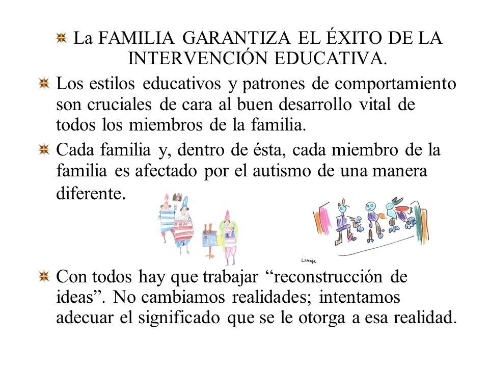 La FAMILIA GARANTIZA EL ÉXITO DE LA INTERVENCIÓN EDUCATIVA.